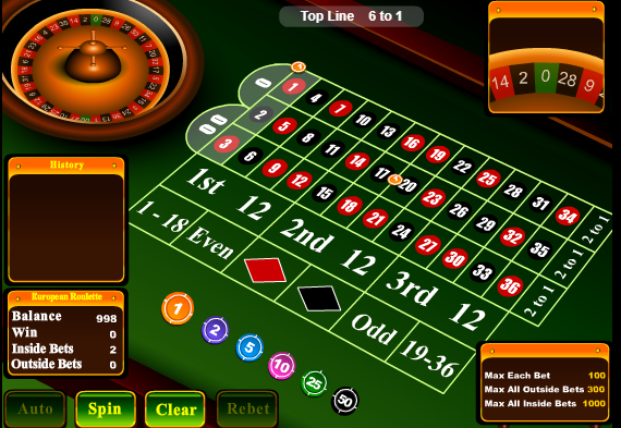 Guide to Understanding Variations amongst European and American Roulette